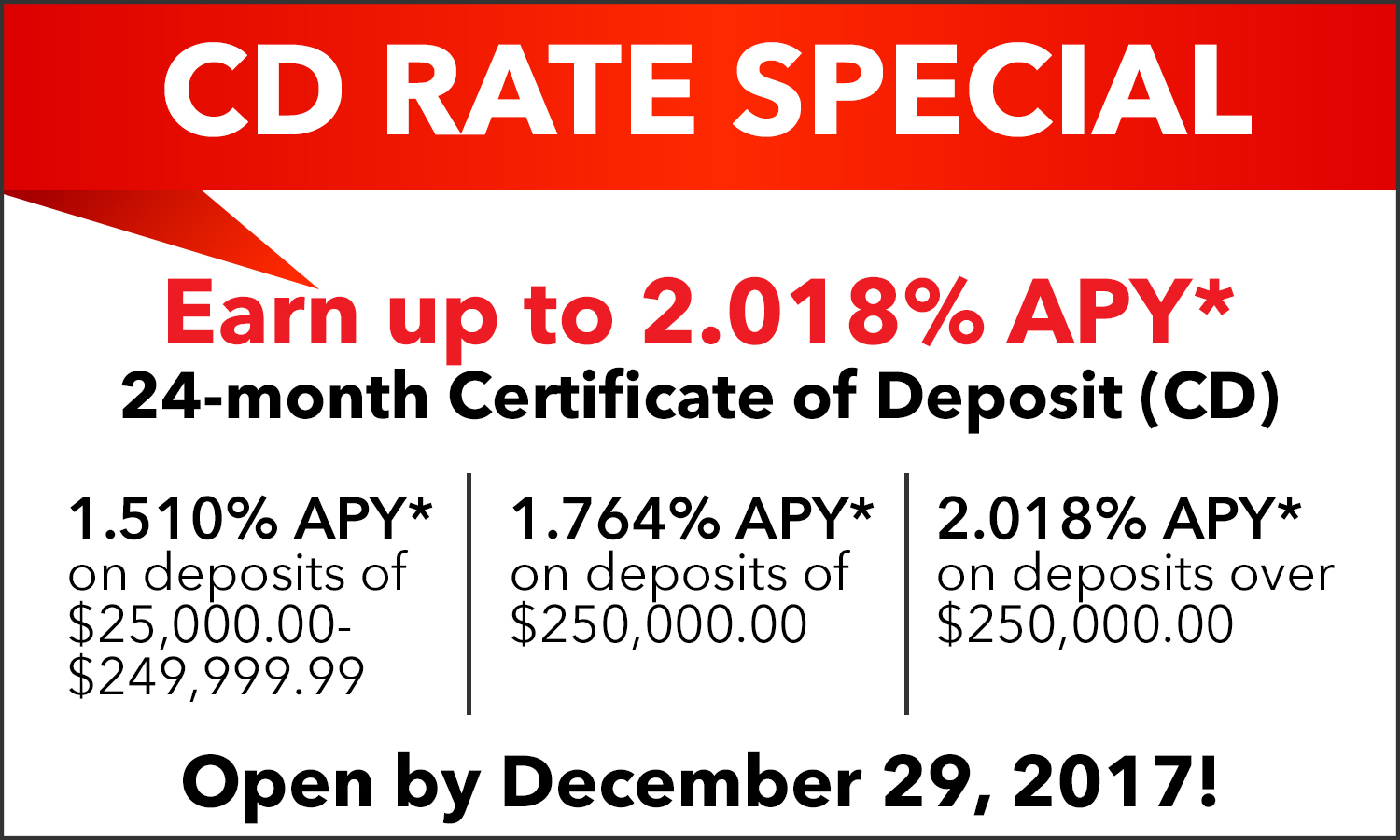 Special offers events university of louisiana federal credit take advantage of special rates when you open a new 24 month certificate of deposit november 1 december 29 2017 open today xflitez Images